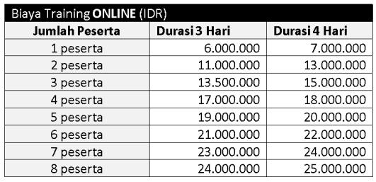 biaya online